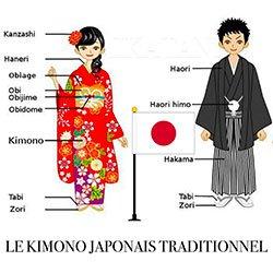 Le kimono, ce vêtement traditionnel japonais